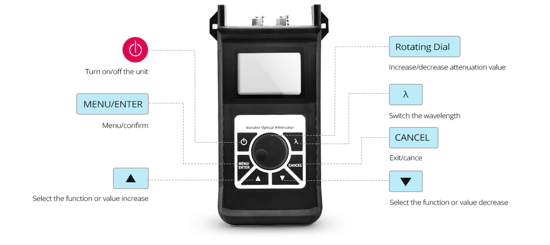 Optical Attenuators  FC/PC Handheld Optical Variable Attenuator