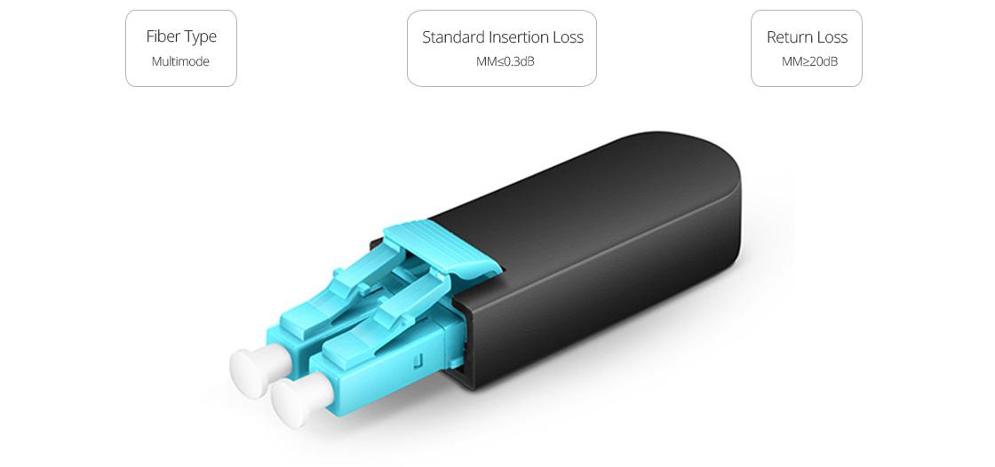 Fibre Loopback   LC Multimode Fiber Loopback Module