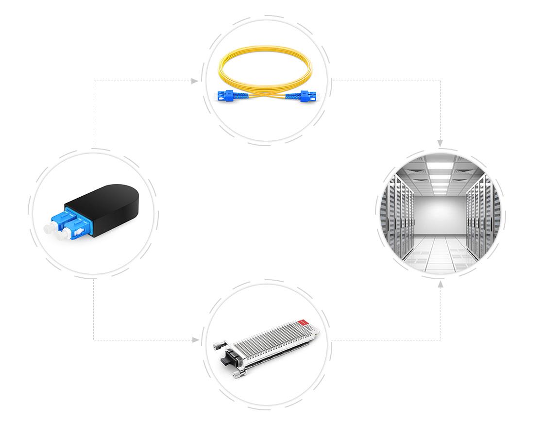 Loopbacks  Aplicación en centro de datos