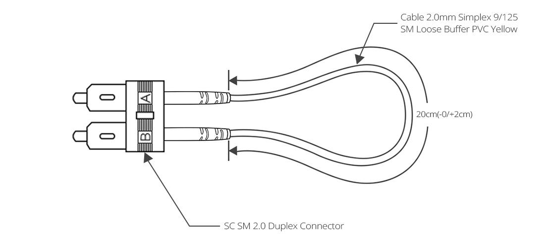 Loopbacks  Prueba de loopback de fibra óptica