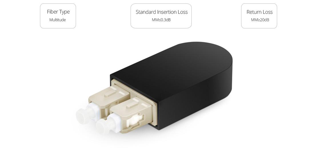 Fibre Loopback  SC  Multimode Fiber Loopback Module