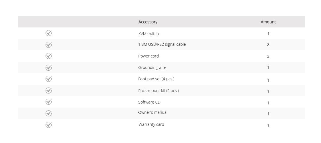 VGA KVM Switches  Was beinhaltet im Paket