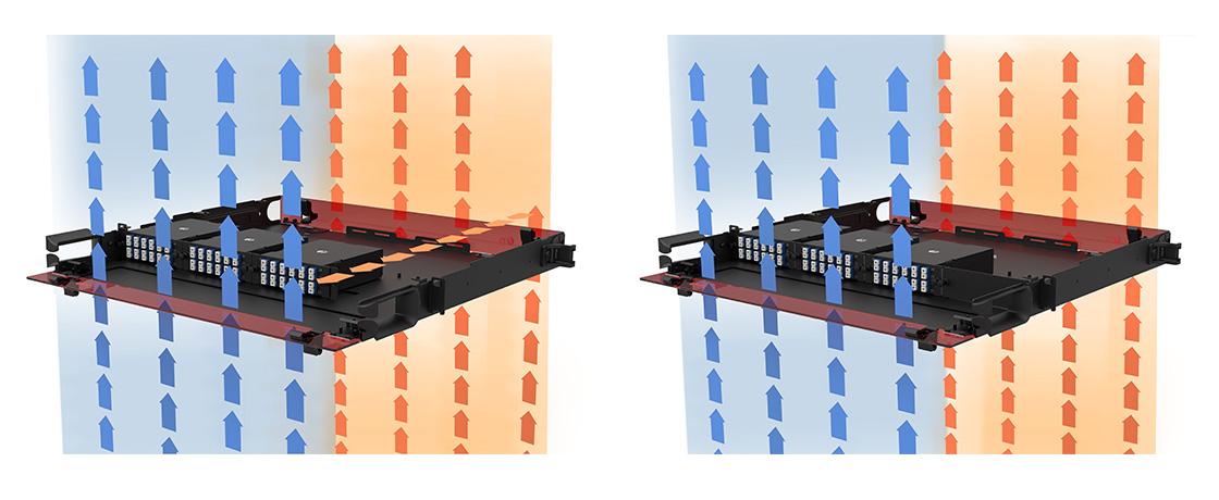 Panneaux d'Adaptateur LC SC MTP® FHD Considérations Thermiques pour Boîtier à fibre optique