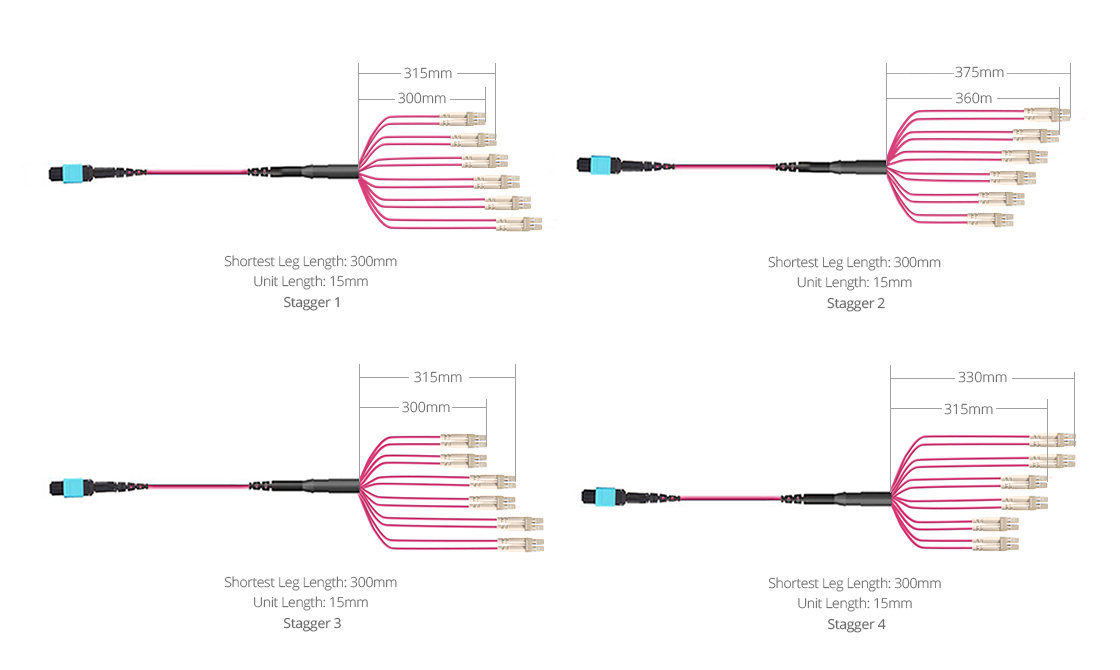 Customized MTP Fiber Cables  Breakout Types for Optimizing Cable Routing