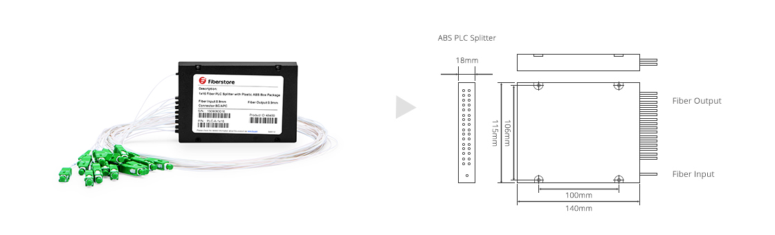 ABS PLC Splitter Structure and Dimension