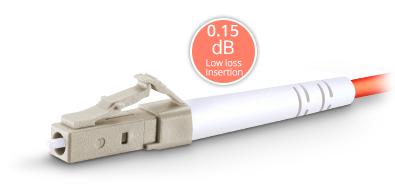 Заказные LC Патч-корды 0.15 dB вносимые потери