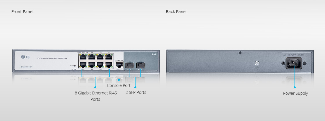 Switches Gigabit Ethernet  Vista general del panel frontal y posterior