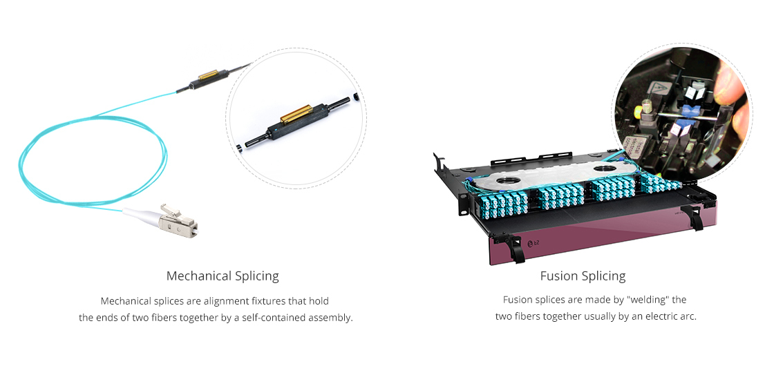 Standard 900μm Buffered Fibre  Two Important Methods for Fibre Optic Pigtail Splicing