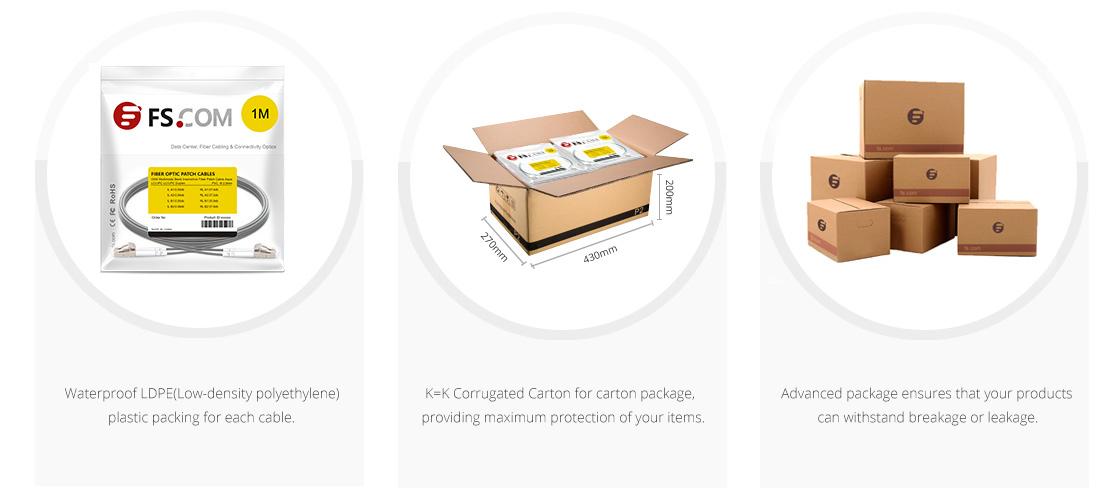 Cables de fibra óptica blindados personalizados  Embalaje y etiqueta