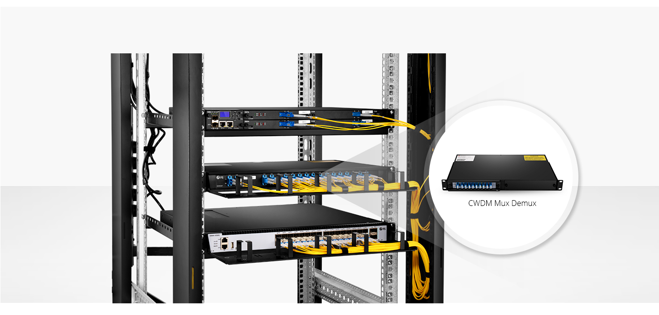 CWDM Mux Demux  Remarkable Concentration and Manageability