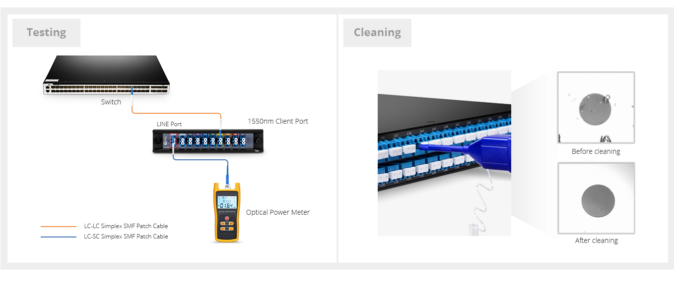 CWDM Mux Demux  Simple to Test and Maintenance