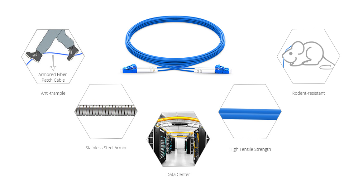 Customised Armoured Patch Leads Armored Fiber Optic Cable - Designed for Indoor Harsh Environments