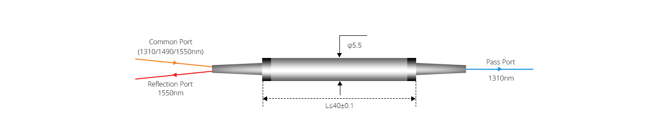 Micro-optic Devices Advanced Component - FTTx Filter WDM