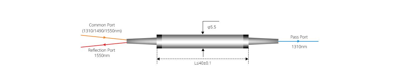 WDM Фильтр  Расширенный компонент - фильтр FTTx WDM