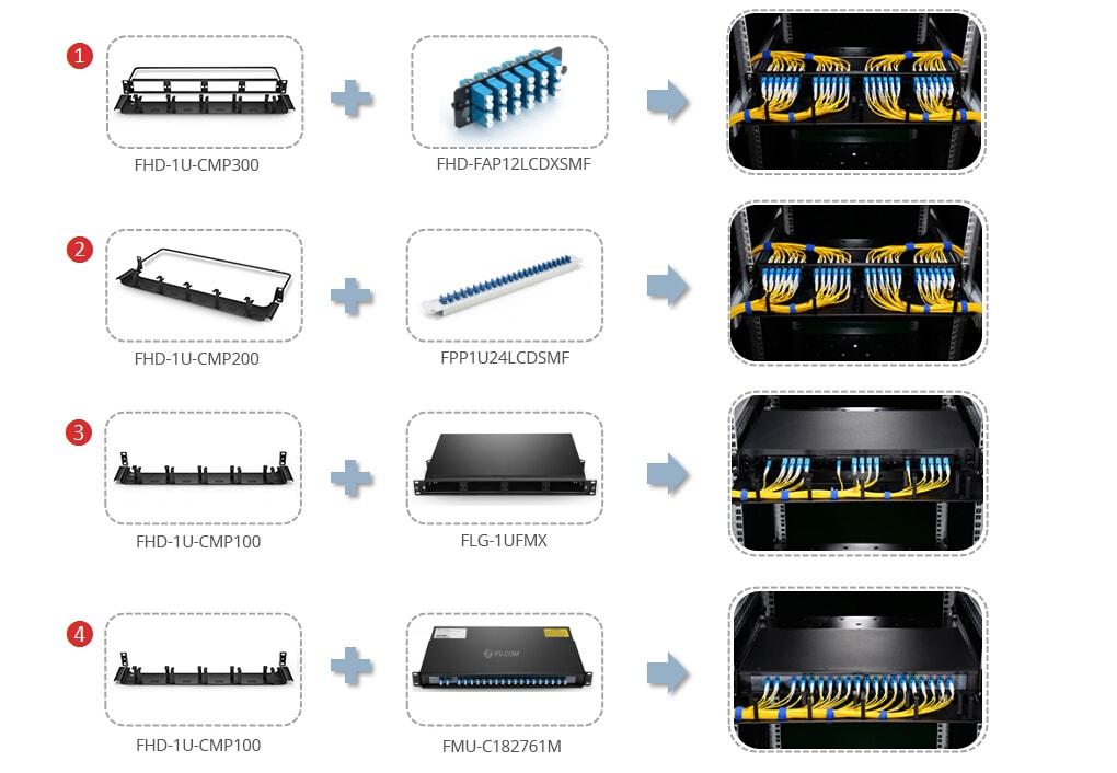 FHD Модульная Панель Много Вариантов Применения
