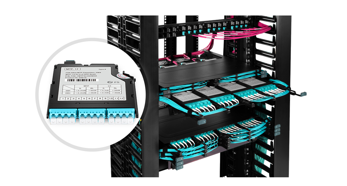 FHX MTP-LC Cassettes  Maximum Utilization and Space-saving