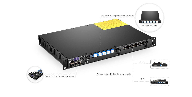トランスポンダ(OEO)  オールインワンマルチサービス転送システムで利用可能