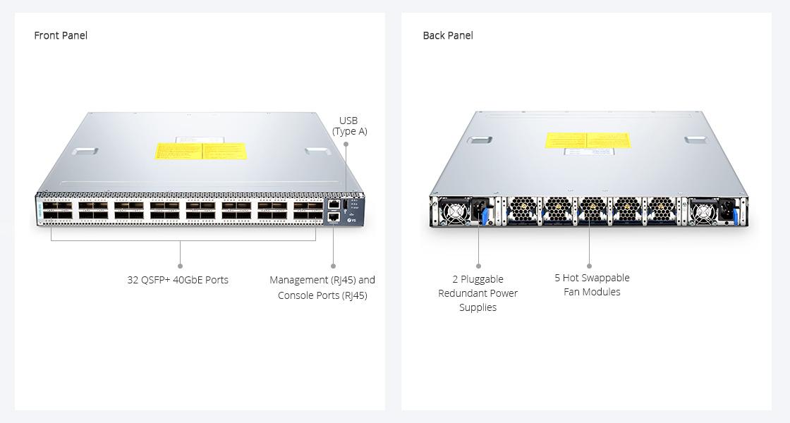 LANコアスイッチ  前面パネルと背面パネルの概要