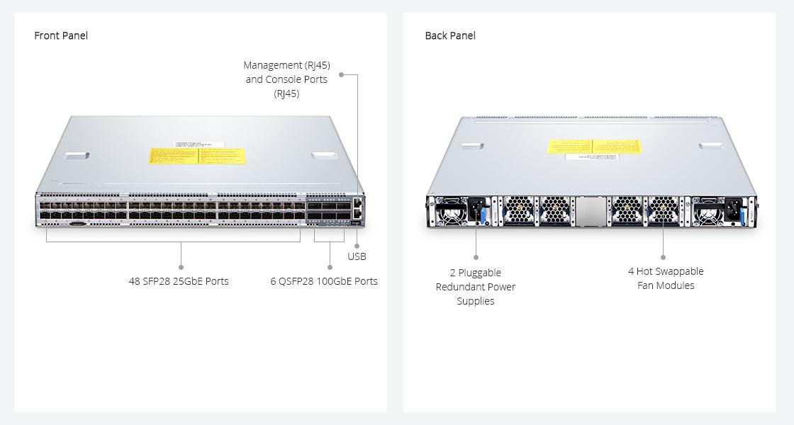 Switches 100G  Descripción general del panel frontal y posterior