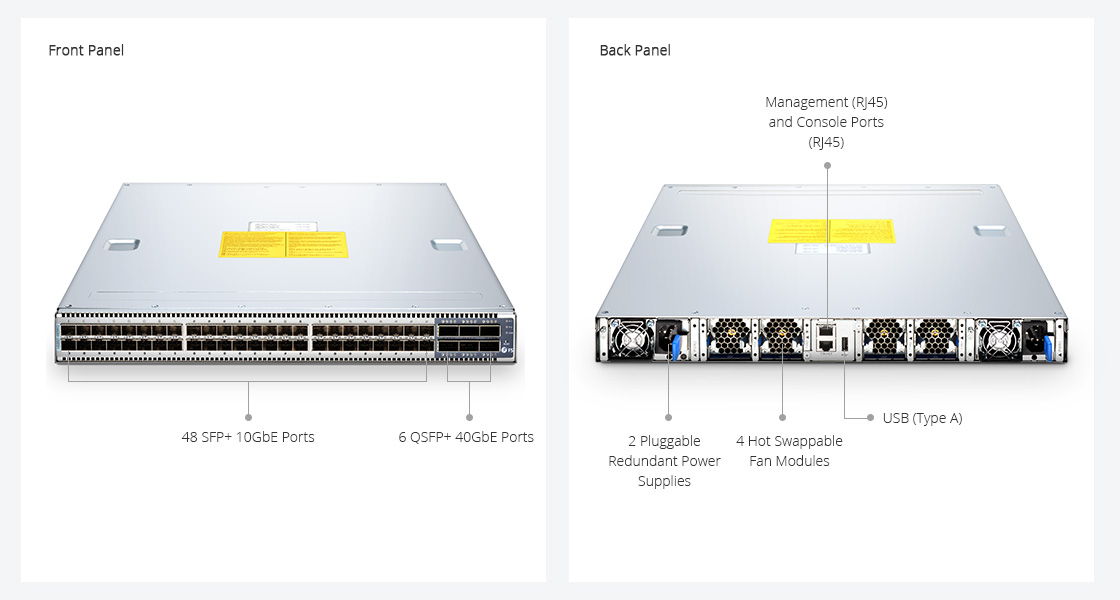 Switches 40 Gigabit Ethernet  Vista general del panel frontal y posterior