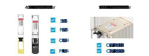 Transpondedor (OEO)  Transceptor compatible