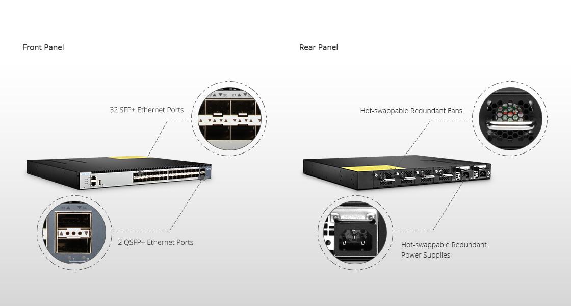 10G Switches  Vorderseite und Rückseite des Switches
