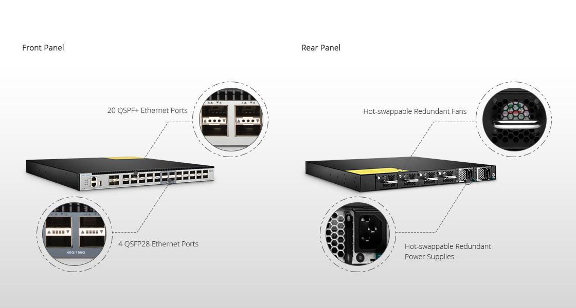 100G Switches  Vorderseite und Rückseite des Switches