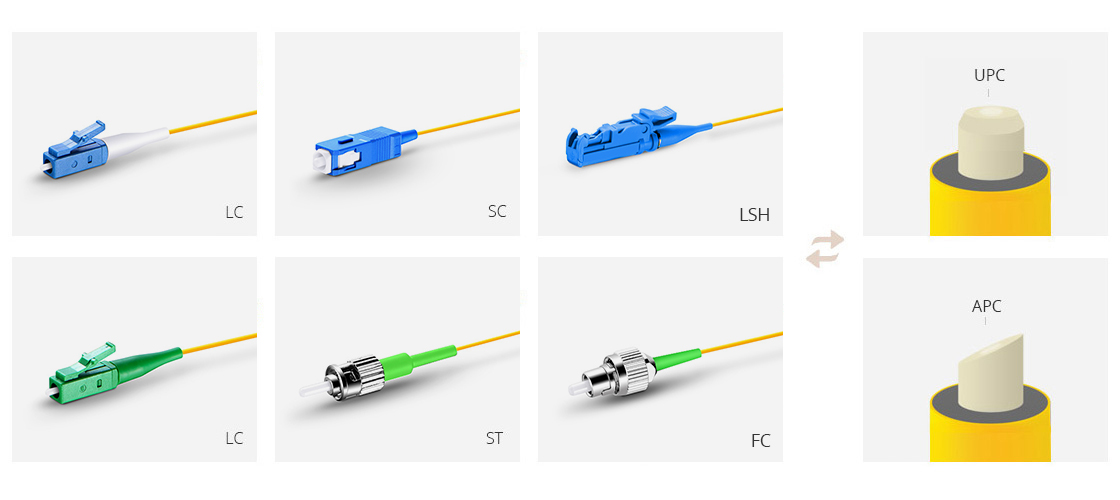 Customized Fiber Pigtails Optional Connectors