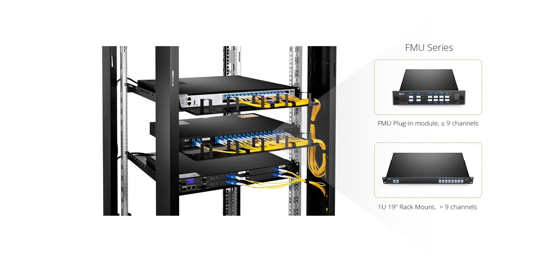 CWDM Mux Demux   Отлично-установленный CWDM Модуль и Интегрированное Управление