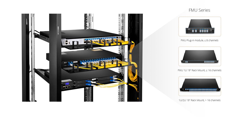 DWDM MUX DEMUX  Hochdichte Module und integrierte Verwaltbarkeit