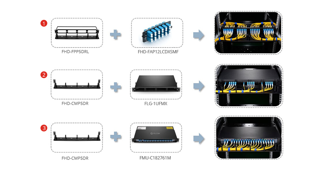 Horizontal Cable Manager Multiple Choices in Application