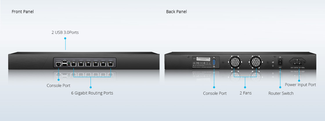 Routers   Interfaces flexibles