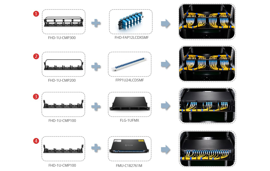 FHD paneles modulares Múltiples opciones en la aplicación