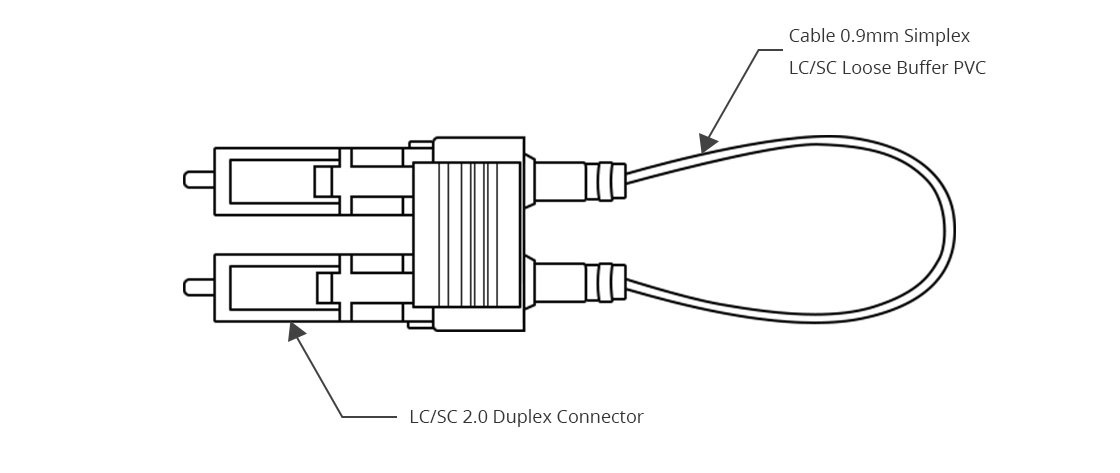 Fiber Loopback  Fiber Optic Loopback Testing