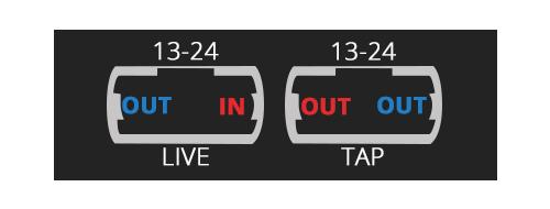 FHD TAP Cassettes  Fiber TAP Port Relationship