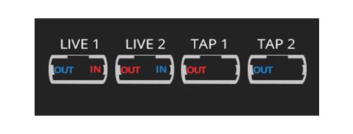 Cassettes de fibra óptica FHD Relación de los puertos TAP