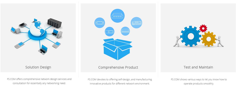 DWDM Add & Drop  Productos y servicios para una mejor red