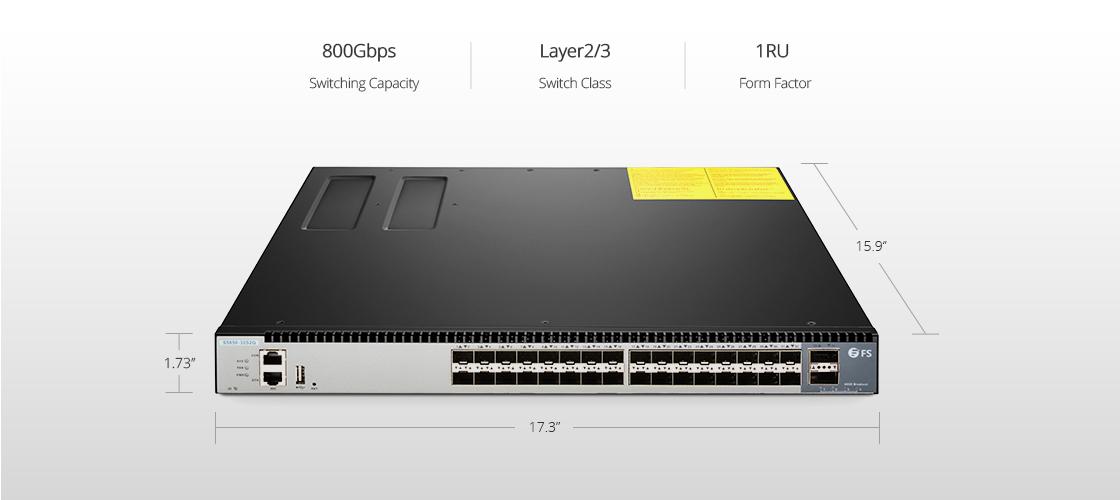 10G Switches  10GbE Leaf Switch für Datenzentrum
