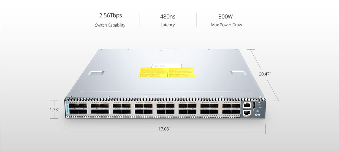 40G Switches  Powerful 40GbE Spine/Core Layer Switch