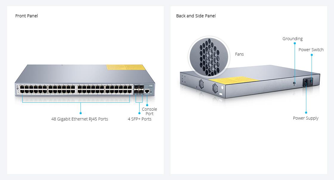 1G & PoE+ Switches  Vorderseite, Rückseite und Seite des Switches
