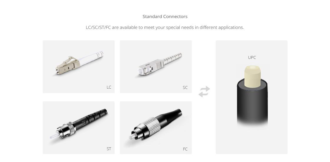 Cables de fibra óptica grado militar Conectores personalizados
