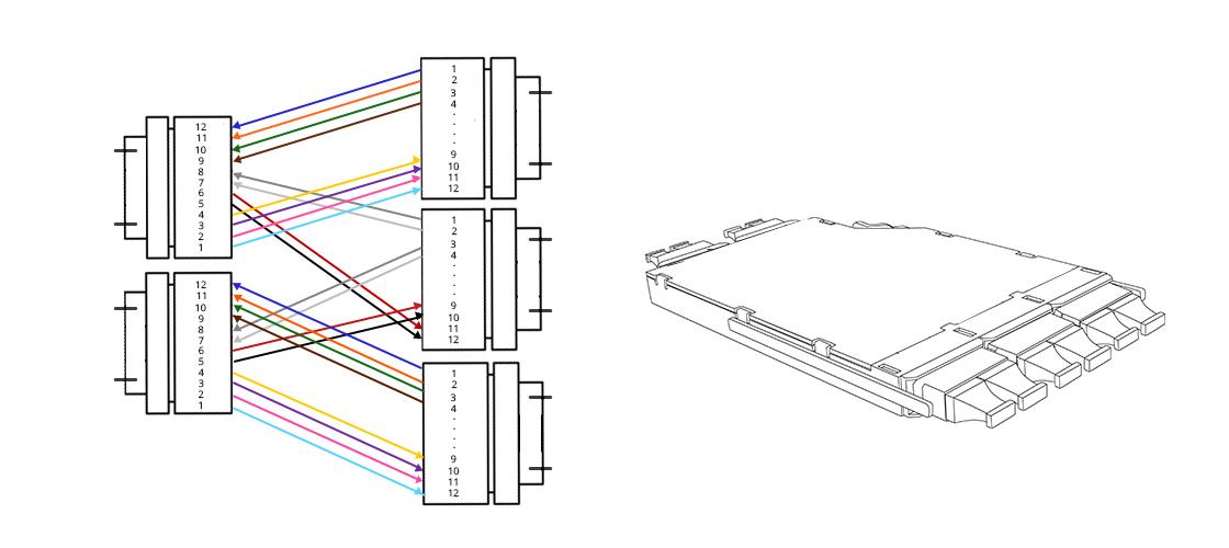 Cassettes de Conversion MTP FHX  Routage du Signal dans la Cassette de Conversion