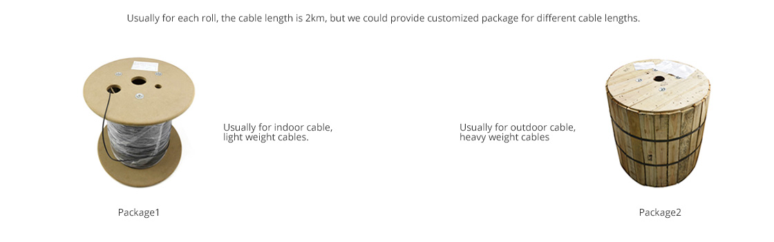 Tactical Fiber cable  Package