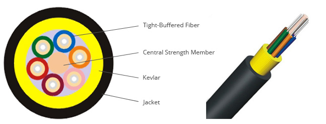 Tactical Fiber cable  Cable Structure
