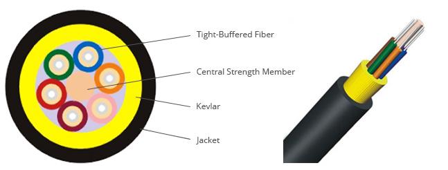 Tactical Fibre Cables  Cable Structure