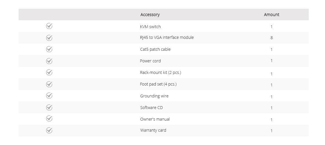 Switches Cat5 KVM  Lo que incluye en el paquete