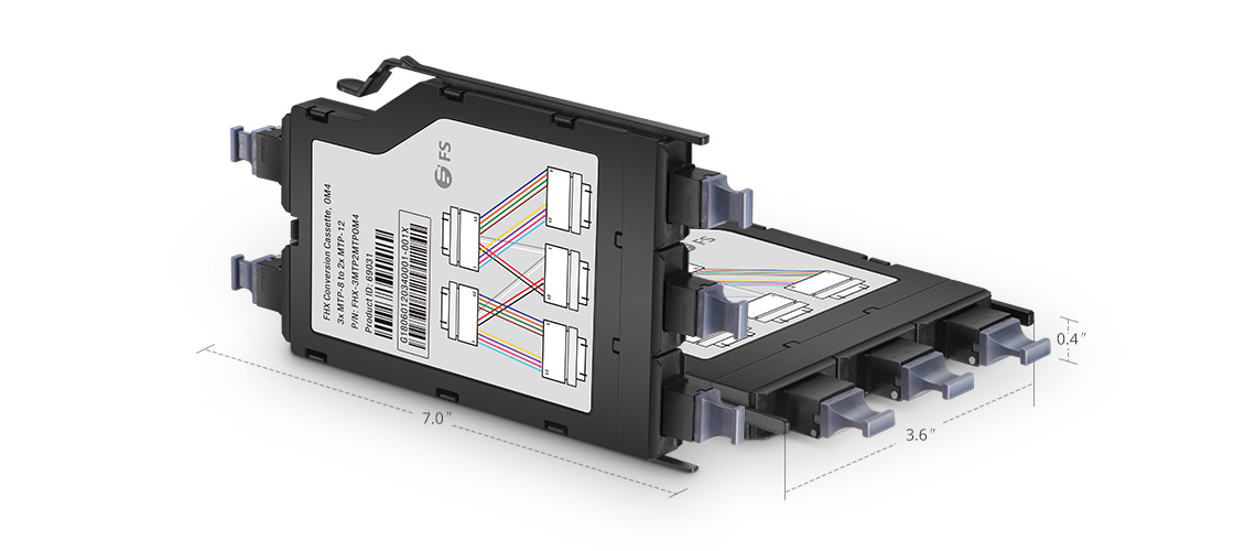 FHX MTP Conversion Cassettes  100% Utilization of Existing Backbone