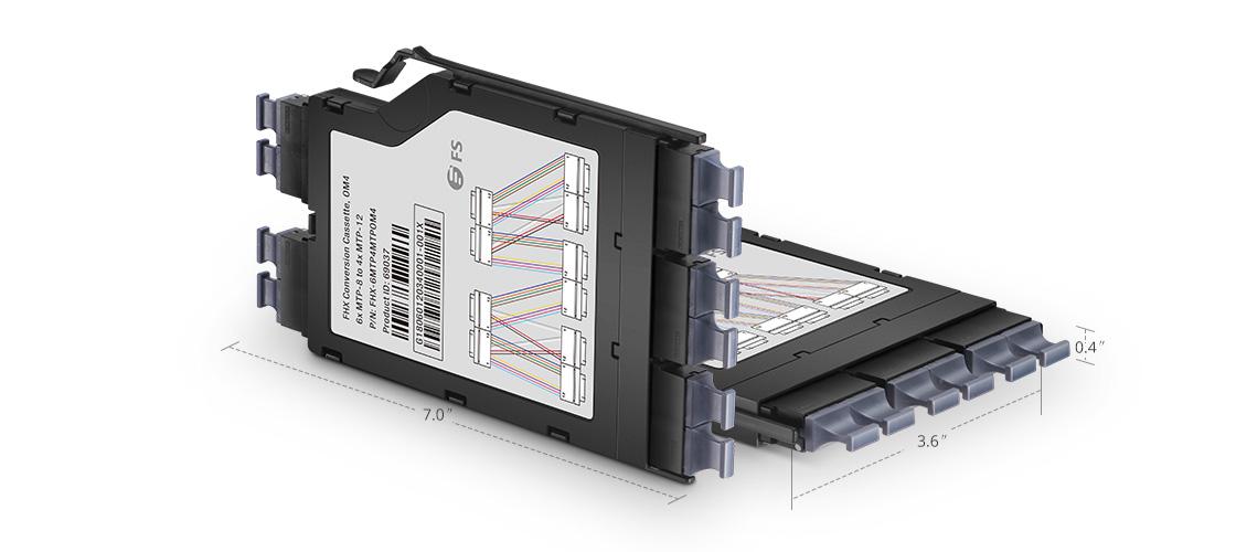 Cassettes de Conversion MTP FHX  Utilisation à 100% du Backbone Existant