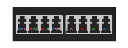 FHX TAP Cassettes Fiber TAP Port Relationship