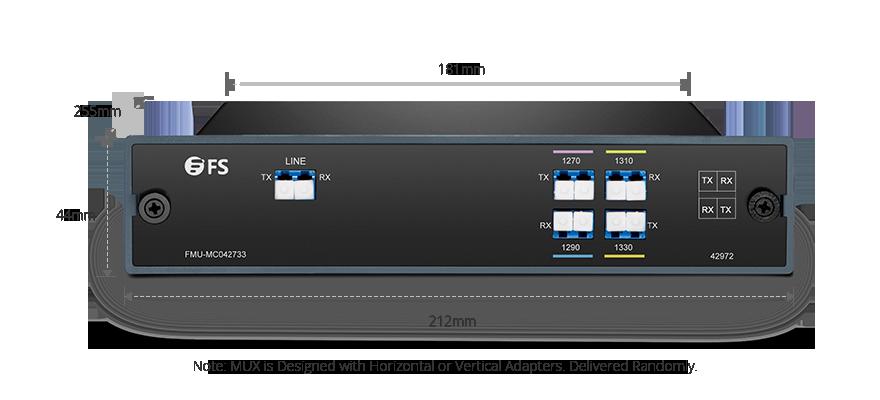 Mux Demux CWDM  Mux/Demux à 4 Canaux sur Double Fibre